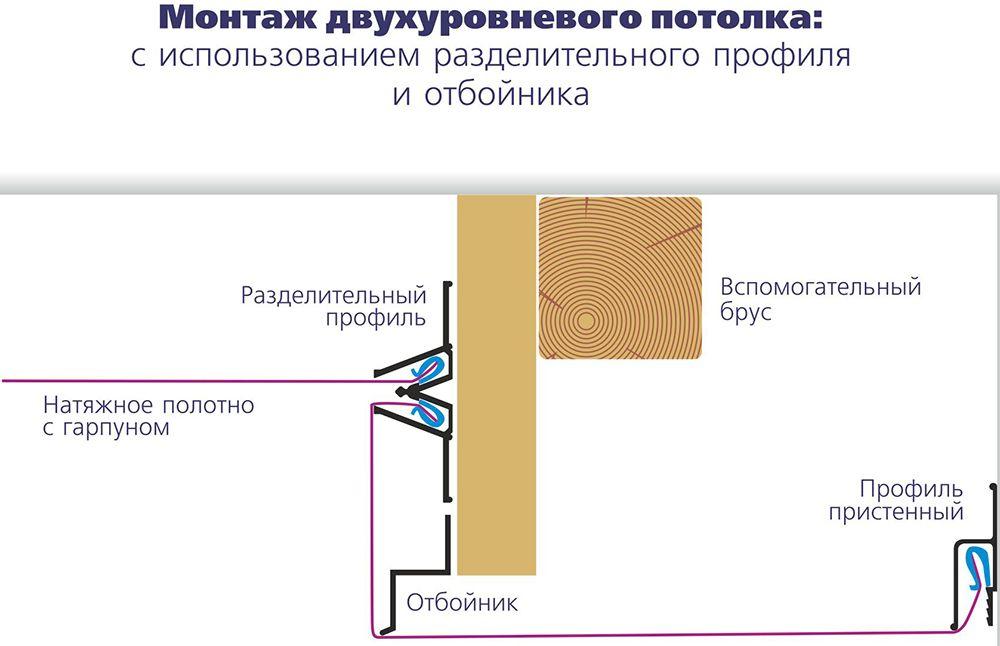 Разделительный багет для натяжных потолков